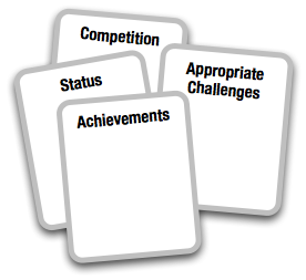 Competition; Status; Achievements; Appropriate Challenges