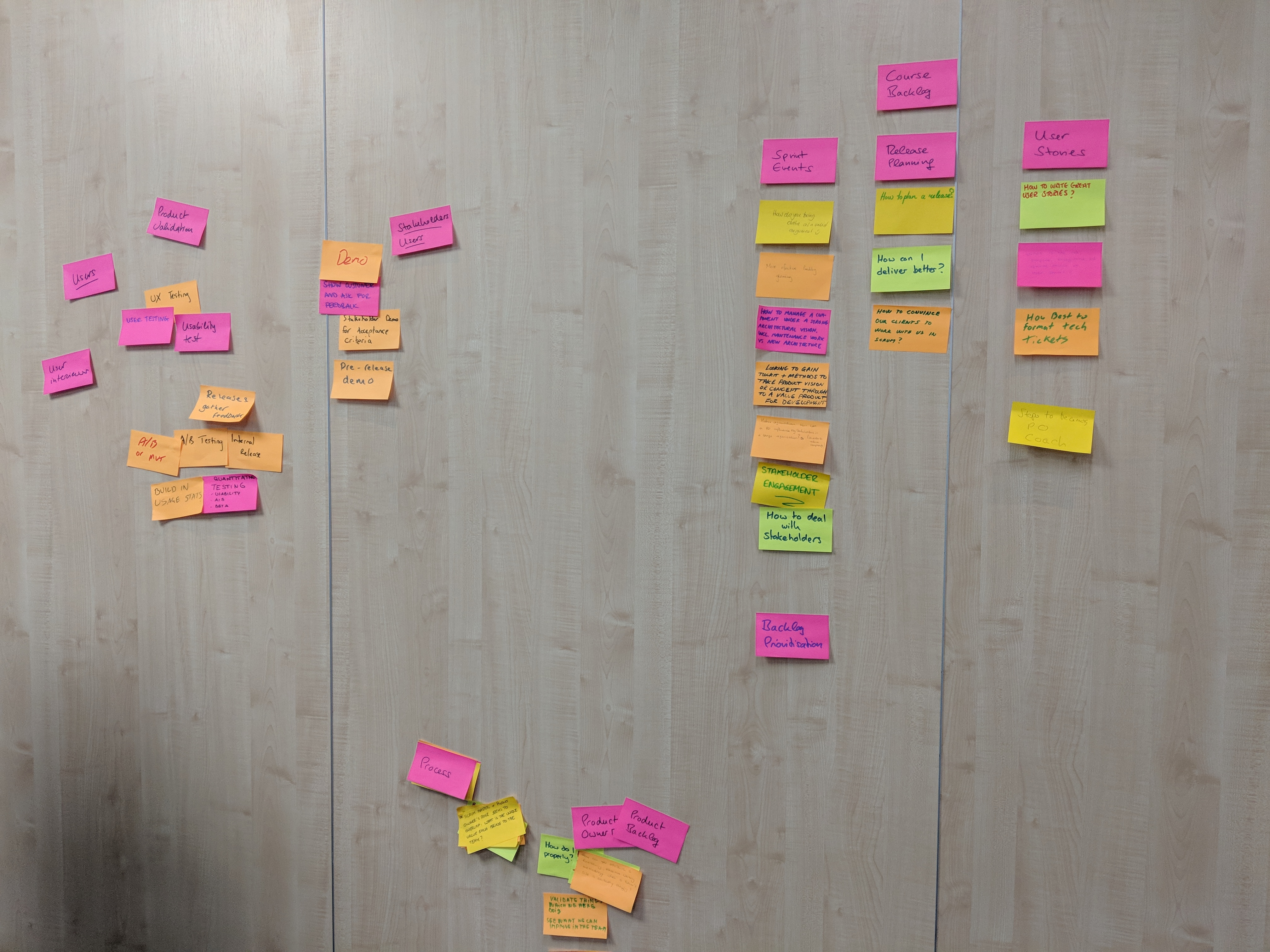 wall of product backlog post-it notes